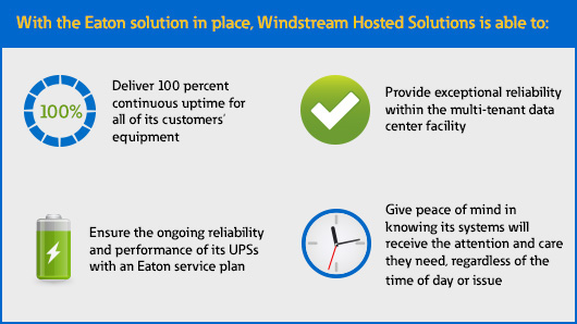 With an Eaton in place, Windstream Hosted Solutions is able to ensure reliable service.