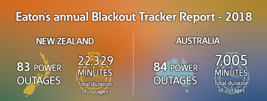Track Power Outages and Blackouts, Eaton Blackout Tracker