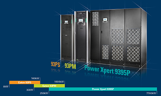 Eaton Supercapacitor back up power solution